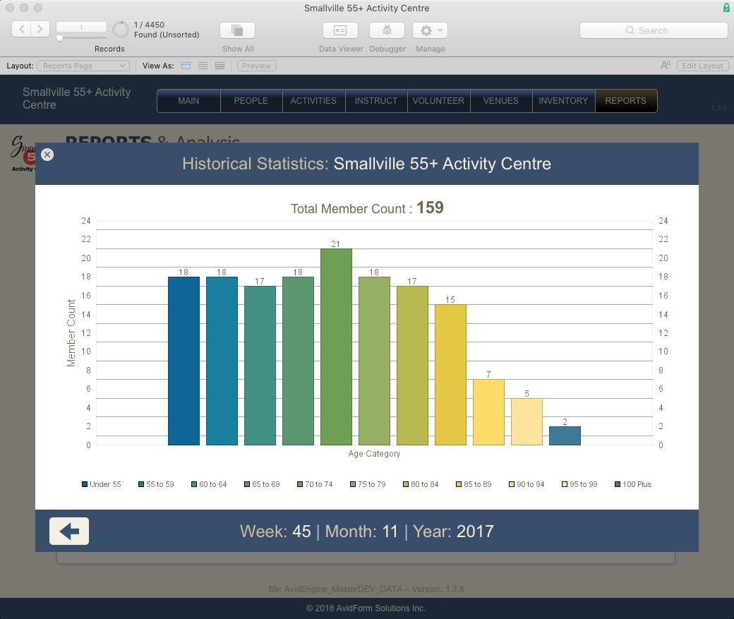 AvidEngineSC - Reports and Data Analysis